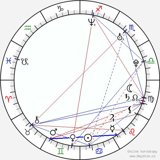 Rick Gonzalez wikipedie wiki 2019, 2020 horoskop