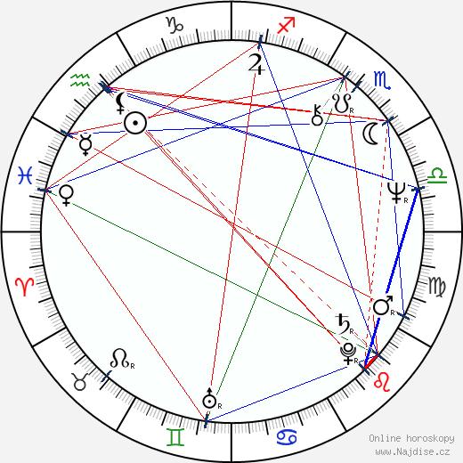 Rick James wikipedie wiki 2017, 2018 horoskop