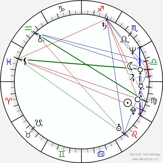 Rick Rossovich wikipedie wiki 2019, 2020 horoskop