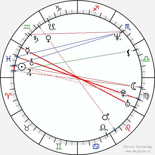 Rick Rubin wikipedie wiki 2019, 2020 horoskop