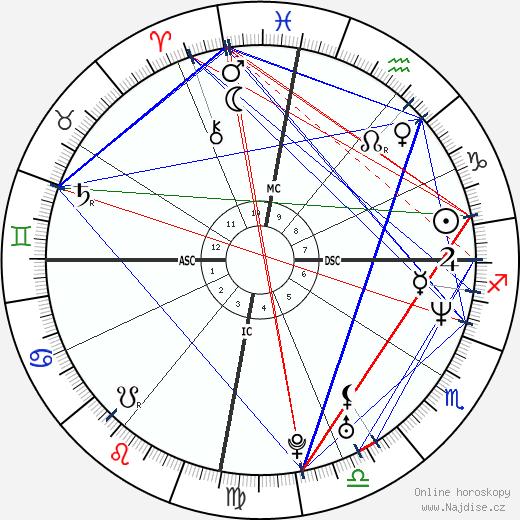 Ricky Martin wikipedie wiki 2018, 2019 horoskop