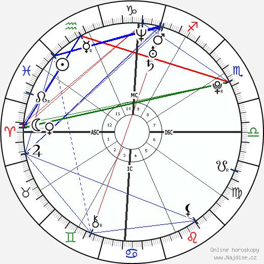 Rihanna wikipedie wiki 2017, 2018 horoskop