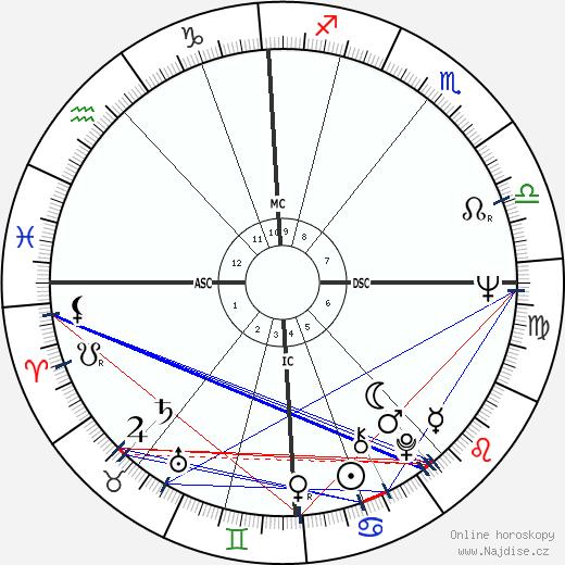 Ringo Starr wikipedie wiki 2018, 2019 horoskop