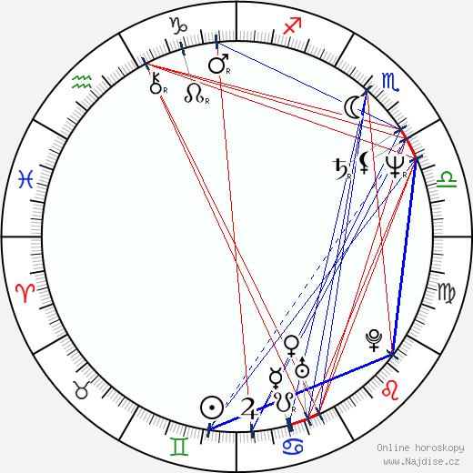 Rita Cadillac wikipedie wiki 2018, 2019 horoskop