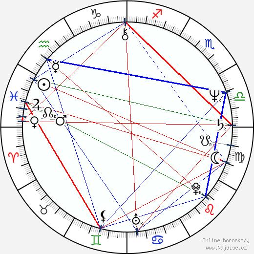 Rita Calderoni wikipedie wiki 2018, 2019 horoskop