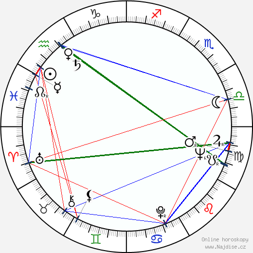 Ritva Laatto wikipedie wiki 2018, 2019 horoskop