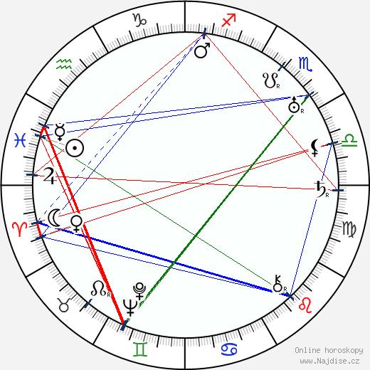 Rivers Cadet wikipedie wiki 2018, 2019 horoskop