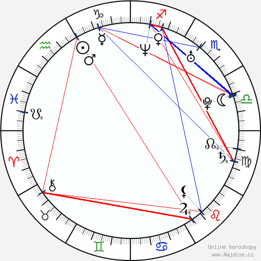 Rob Bourdon wikipedie wiki 2018, 2019 horoskop