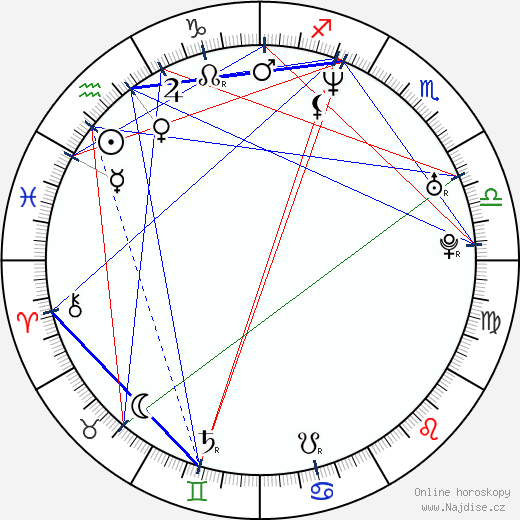 Rob Carpenter wikipedie wiki 2020, 2021 horoskop