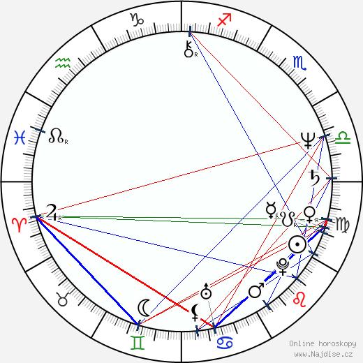 Rob Halford wikipedie wiki 2017, 2018 horoskop