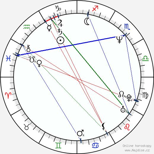 Rob Hall wikipedie wiki 2020, 2021 horoskop