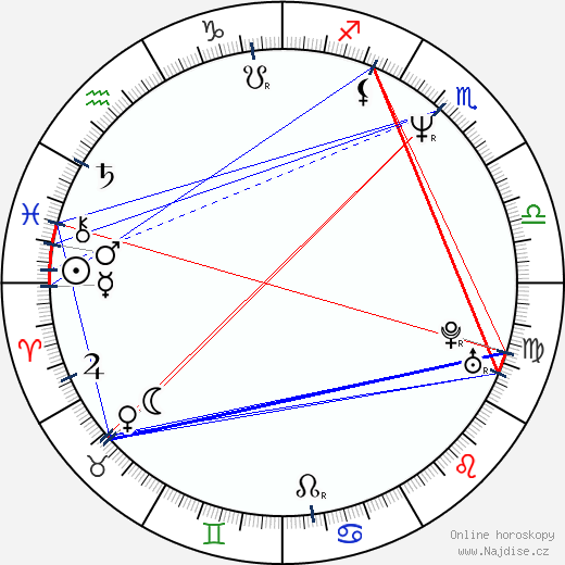 Rob Lowe wikipedie wiki 2020, 2021 horoskop