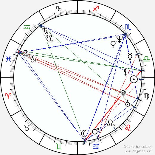 Rob Morrow wikipedie wiki 2020, 2021 horoskop