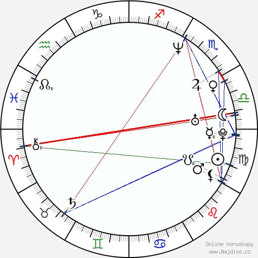 Rob Nagle wikipedie wiki 2017, 2018 horoskop