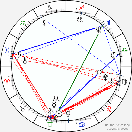 Rob Pilatus wikipedie wiki 2018, 2019 horoskop