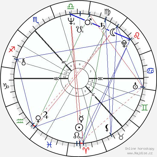 Robbie Coltrane wikipedie wiki 2018, 2019 horoskop