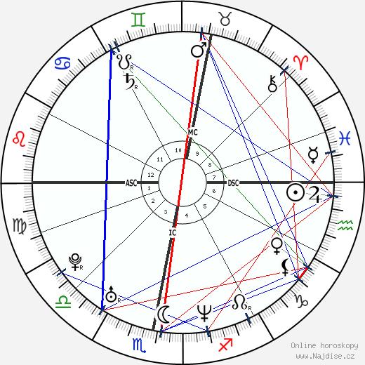 Robbie Williams wikipedie wiki 2019, 2020 horoskop