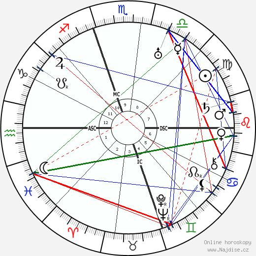 Robert A. Taft wikipedie wiki 2018, 2019 horoskop