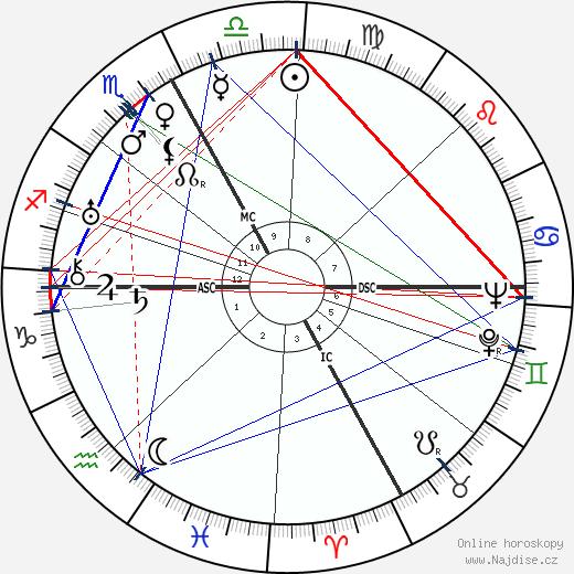Robert Bresson wikipedie wiki 2019, 2020 horoskop