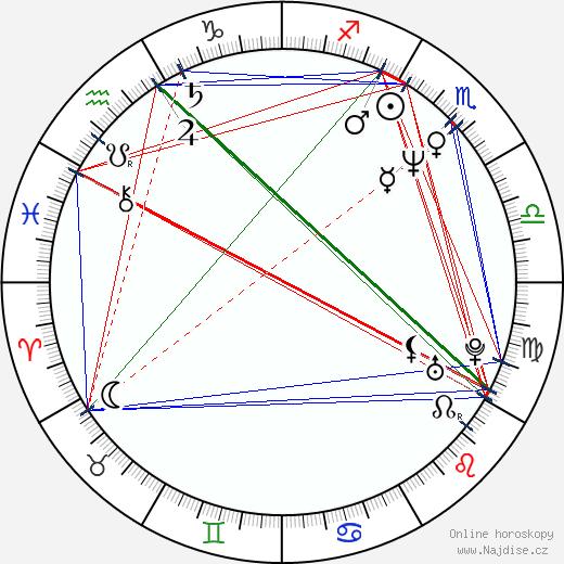 Robert Brinkmann wikipedie wiki 2017, 2018 horoskop