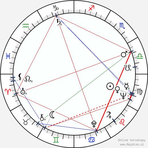 Robert 'Buzz' Henry wikipedie wiki 2019, 2020 horoskop