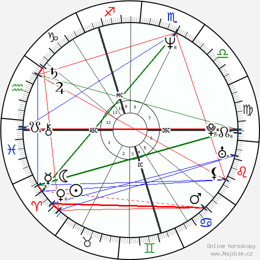 Robert Carlyle wikipedie wiki 2017, 2018 horoskop