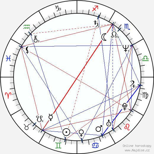 Robert Clohessy wikipedie wiki 2020, 2021 horoskop
