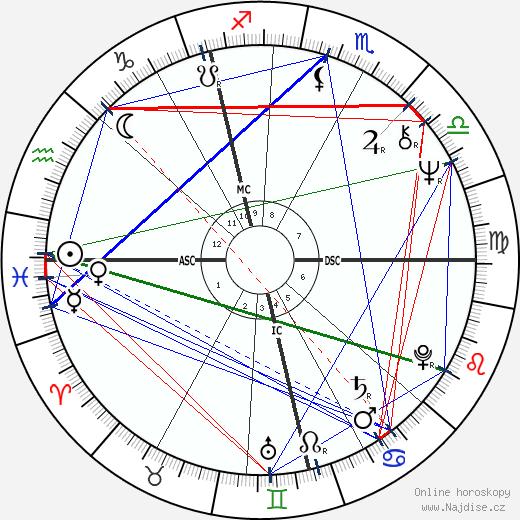 Robert Cook wikipedie wiki 2019, 2020 horoskop