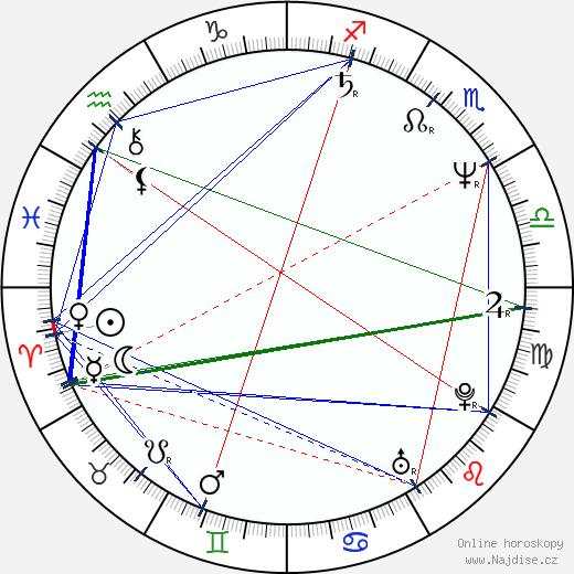 Robert Curtis Brown wikipedie wiki 2019, 2020 horoskop