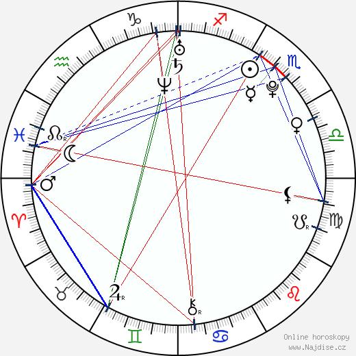 Robert de Hoog wikipedie wiki 2017, 2018 horoskop