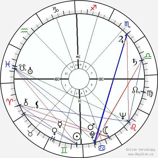 Robert de Saint-Guidon wikipedie wiki 2017, 2018 horoskop