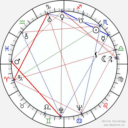 Robert Douglas wikipedie wiki 2018, 2019 horoskop