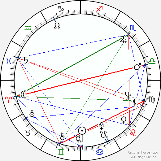 Robert Downey Sr. wikipedie wiki 2017, 2018 horoskop