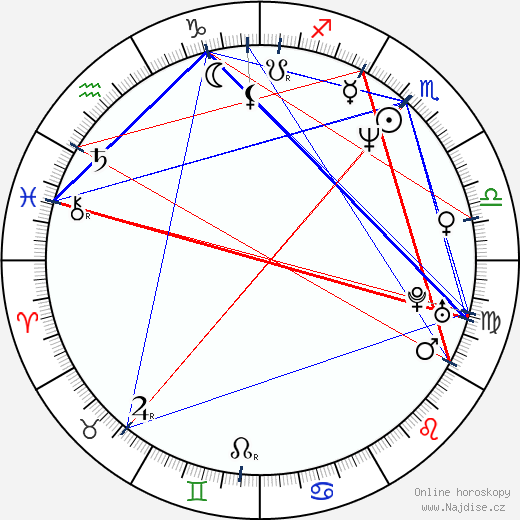 Robert Duncan McNeill wikipedie wiki 2020, 2021 horoskop