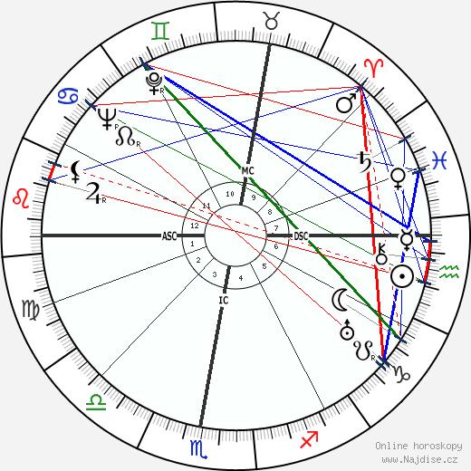 Robert Emmett Cantwell wikipedie wiki 2019, 2020 horoskop