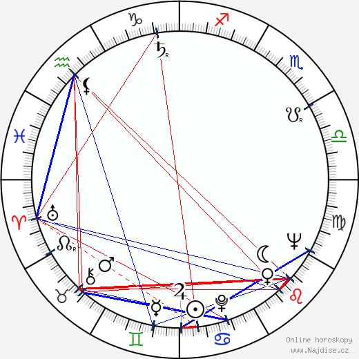Robert Evans wikipedie wiki 2018, 2019 horoskop
