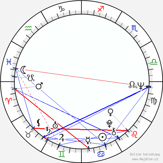 Robert Forster wikipedie wiki 2018, 2019 horoskop