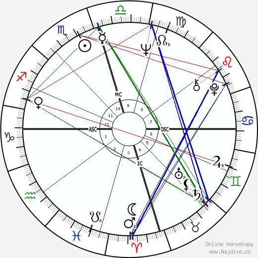 Robert Foxworth wikipedie wiki 2017, 2018 horoskop