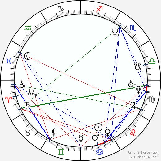 Robert Gant wikipedie wiki 2017, 2018 horoskop