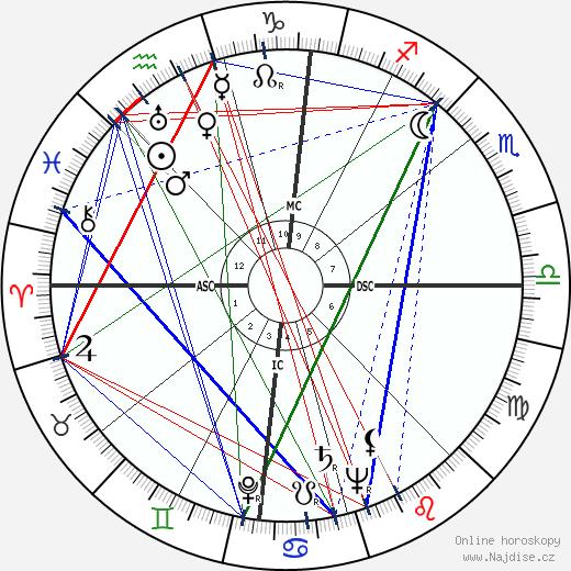 Robert Haack wikipedie wiki 2017, 2018 horoskop