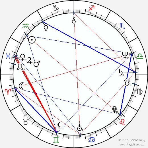 Robert Iger wikipedie wiki 2019, 2020 horoskop