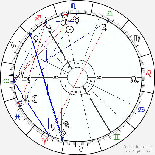Robert Louis Stevenson wikipedie wiki 2019, 2020 horoskop