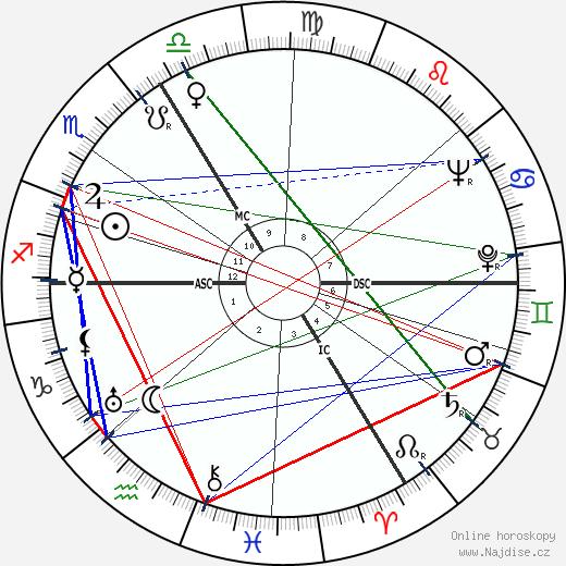 Robert Marchand wikipedie wiki 2018, 2019 horoskop