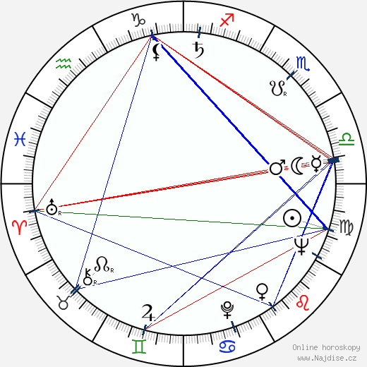 Robert Mazoyer wikipedie wiki 2019, 2020 horoskop