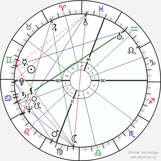 Robert McNamara wikipedie wiki 2020, 2021 horoskop