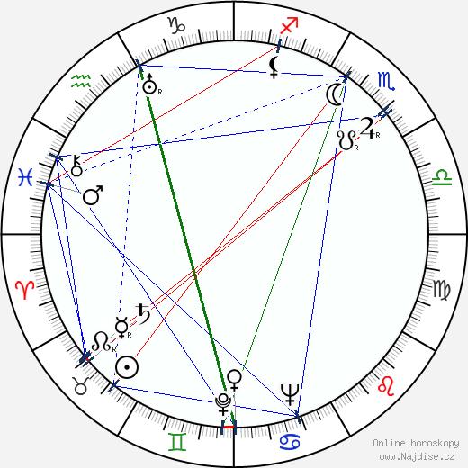 Robert Middleton wikipedie wiki 2018, 2019 horoskop