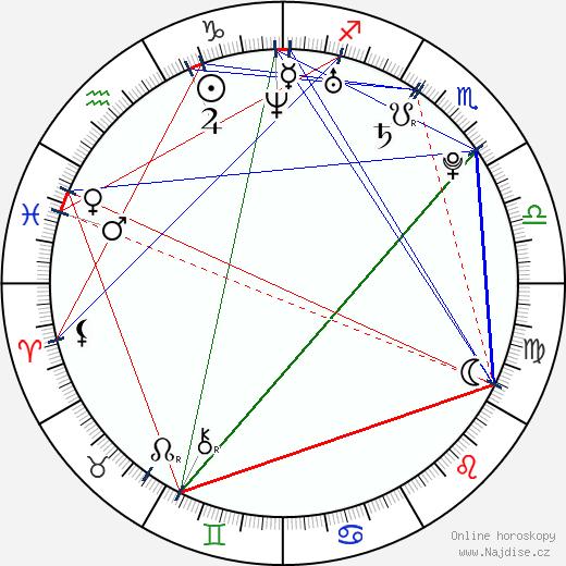 Robert Nilsson wikipedie wiki 2017, 2018 horoskop