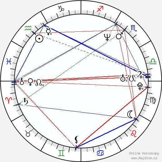 Robert Pack wikipedie wiki 2019, 2020 horoskop