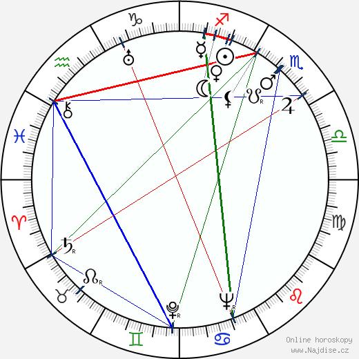 Robert Paige wikipedie wiki 2019, 2020 horoskop