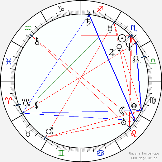 Robert Patrick wikipedie wiki 2020, 2021 horoskop